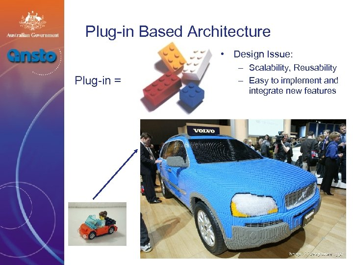 Plug-in Based Architecture • Design Issue: Plug-in = – Scalability, Reusability – Easy to