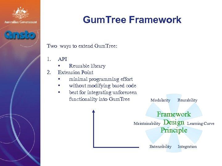 Gum. Tree Framework Two ways to extend Gum. Tree: 1. 2. API • Reusable