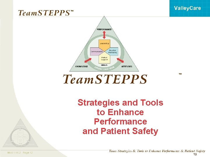 Valley. Care ™ ™ Strategies and Tools to Enhance Performance and Patient Safety Mod