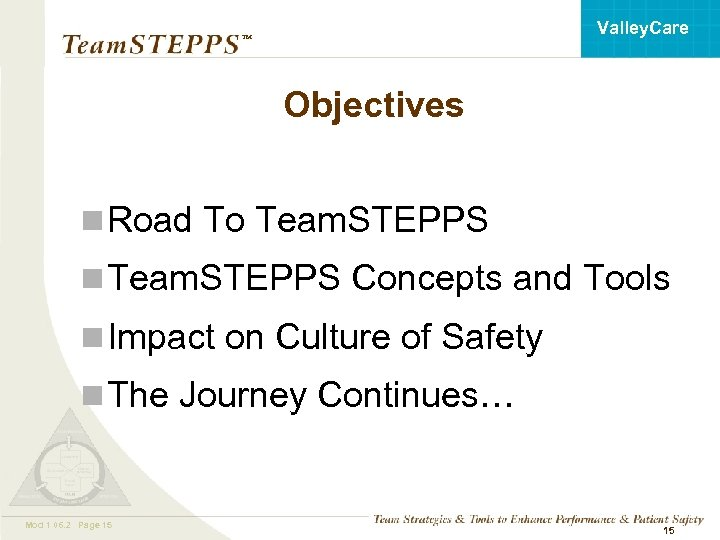 Valley. Care ™ Objectives n Road To Team. STEPPS n Team. STEPPS Concepts and