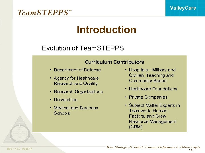 Valley. Care ™ Introduction Evolution of Team. STEPPS Curriculum Contributors • Department of Defense