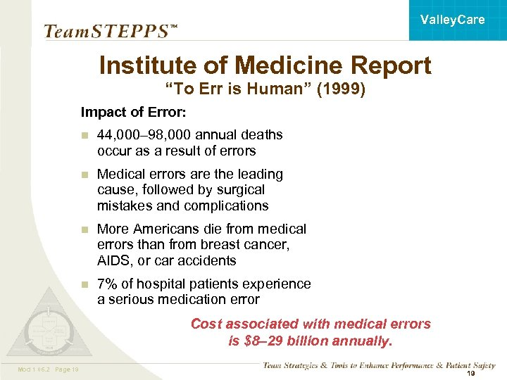 "Valley. Care ™ Institute of Medicine Report ""To Err is Human"" (1999) Impact of"