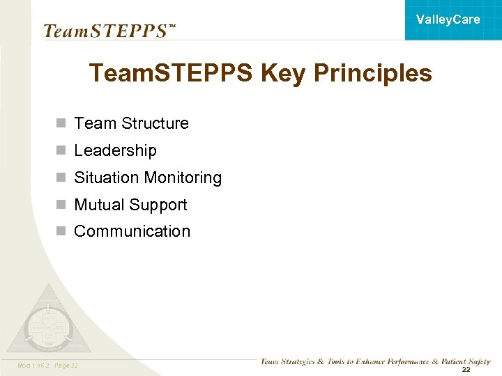 Valley. Care ™ Team. STEPPS Key Principles n Team Structure n Leadership n Situation