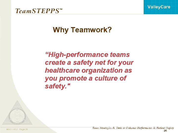 "Valley. Care ™ Why Teamwork? ""High-performance teams create a safety net for your healthcare"
