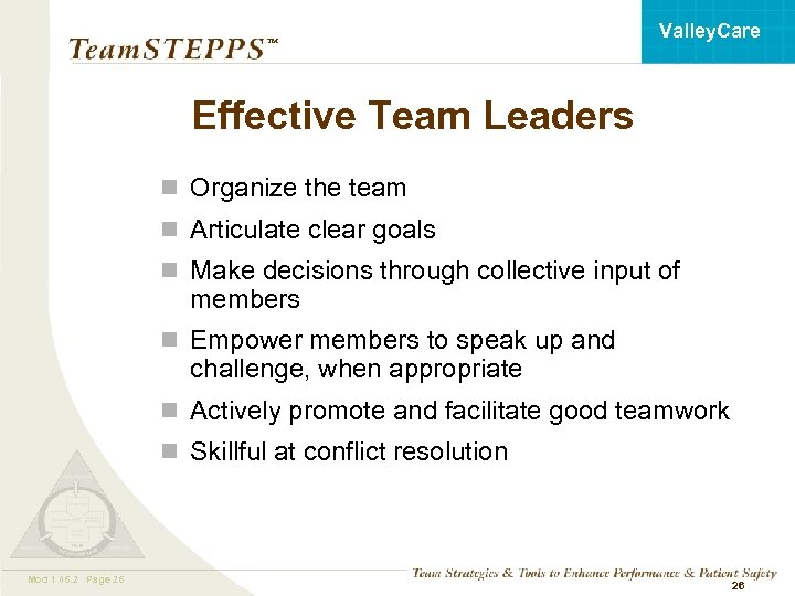Valley. Care ™ Effective Team Leaders n Organize the team n Articulate clear goals