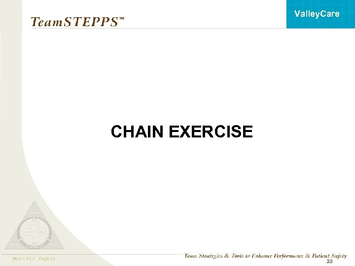 Valley. Care ™ CHAIN EXERCISE Mod 1 06. 2 Page 33 Mod 1 05.
