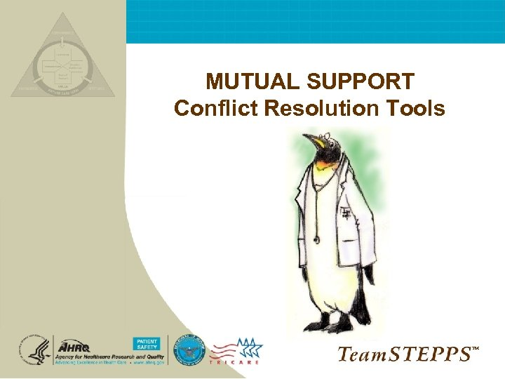 MUTUAL SUPPORT Conflict Resolution Tools ™