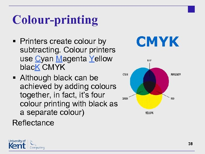 Colour-printing § Printers create colour by subtracting. Colour printers use Cyan Magenta Yellow blac.