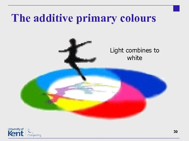 The additive primary colours Light combines to white 39