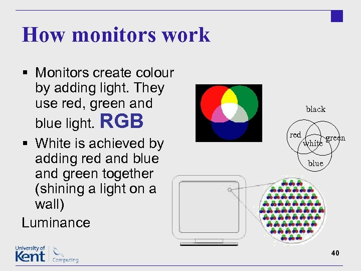 How monitors work § Monitors create colour by adding light. They use red, green