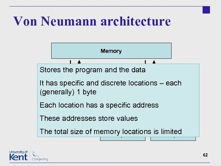 Von Neumann architecture Memory Stores the program and the data Arithmetic It has specific