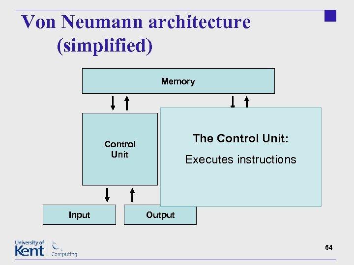 Von Neumann architecture (simplified) Memory The Arithmetic Unit: Control Unit Input Logic Unit Executes