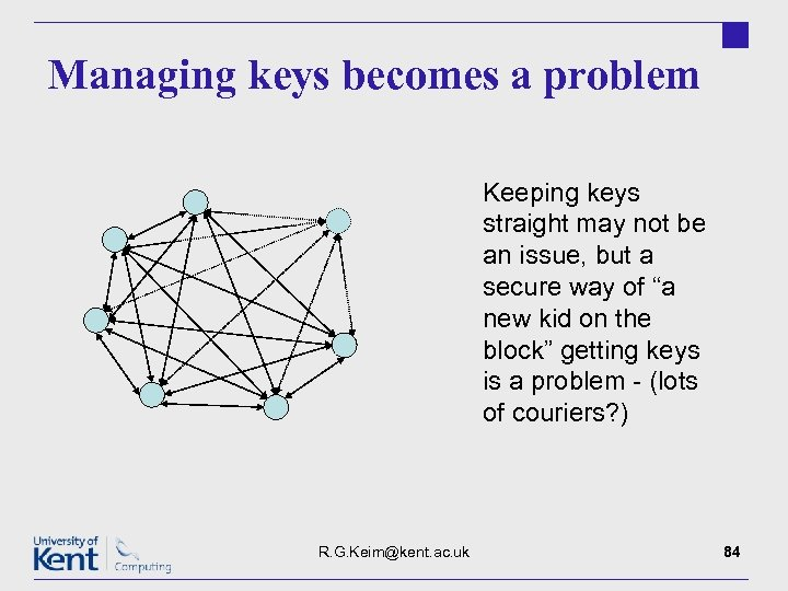 Managing keys becomes a problem Keeping keys straight may not be an issue, but