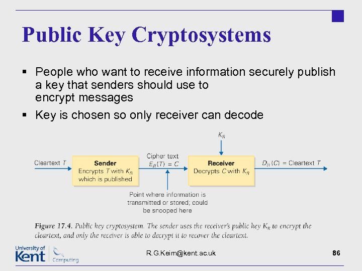 Public Key Cryptosystems § People who want to receive information securely publish a key