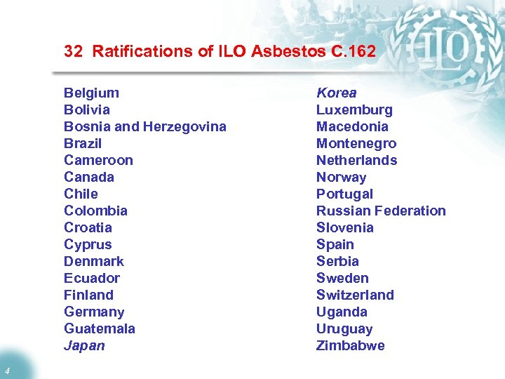 32 Ratifications of ILO Asbestos C. 162 Belgium Bolivia Bosnia and Herzegovina Brazil Cameroon