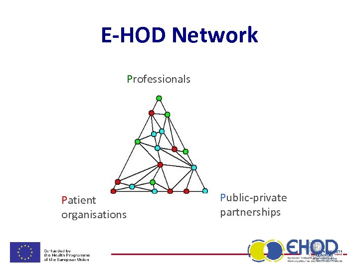 E-HOD Network Professionals E-HOD Patient organisations Public-private partnerships