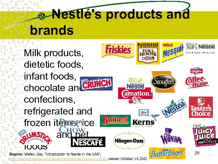 Nestlé's products and brands Milk products, dietetic foods, infant foods, chocolate and confections, refrigerated