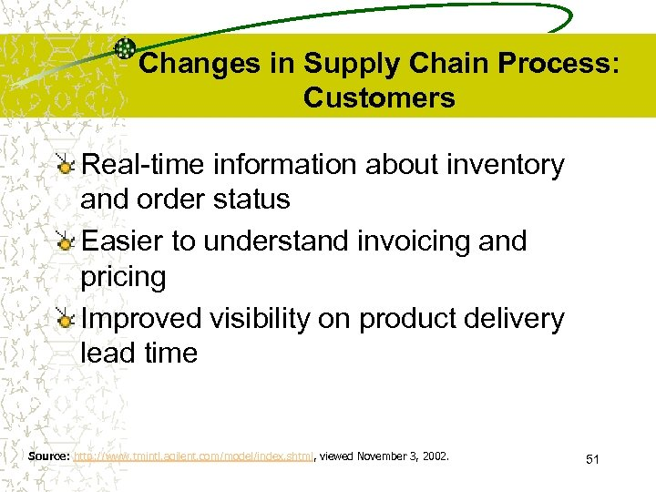 Changes in Supply Chain Process: Customers Real-time information about inventory and order status Easier