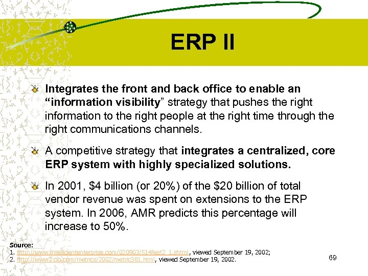 "ERP II Integrates the front and back office to enable an ""information visibility"" strategy"