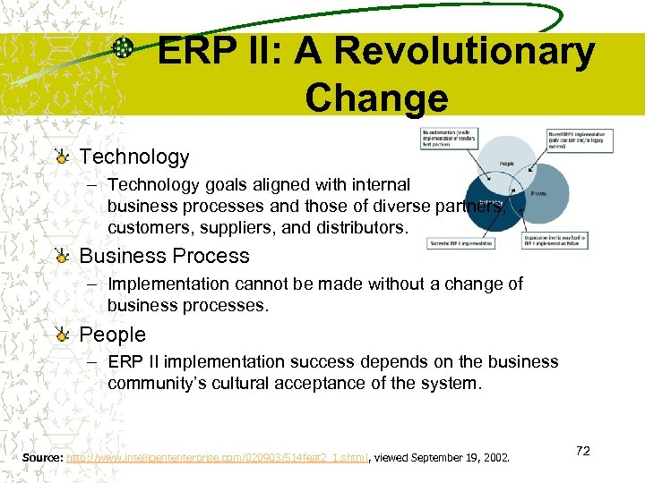 ERP II: A Revolutionary Change Technology – Technology goals aligned with internal business processes