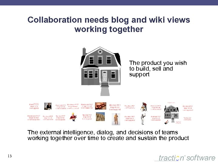 Collaboration needs blog and wiki views working together The product you wish to build,