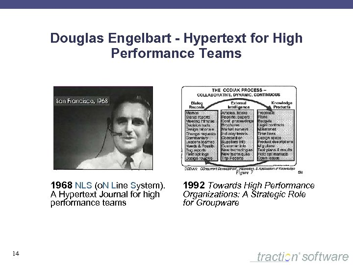 Douglas Engelbart - Hypertext for High Performance Teams 1968 NLS (o. N Line System).