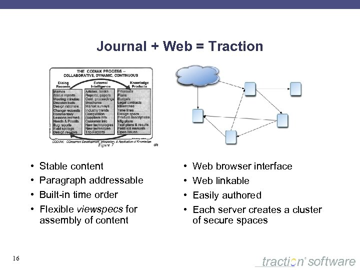 Journal + Web = Traction • • 16 Stable content Paragraph addressable Built-in time