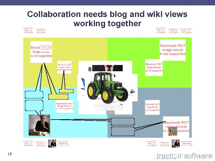 Collaboration needs blog and wiki views working together 19