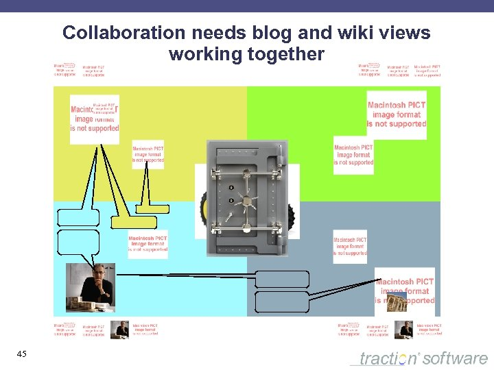 Collaboration needs blog and wiki views working together 45
