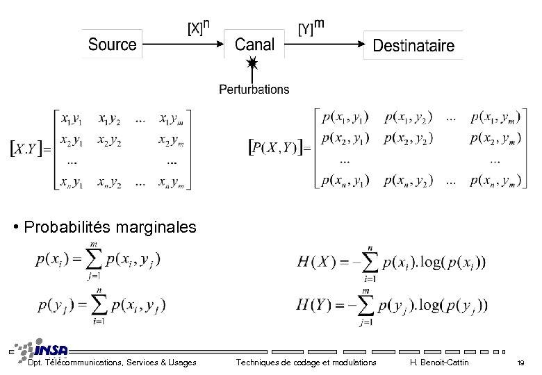 • Probabilités marginales Dpt. Télécommunications, Services & Usages Techniques de codage et modulations