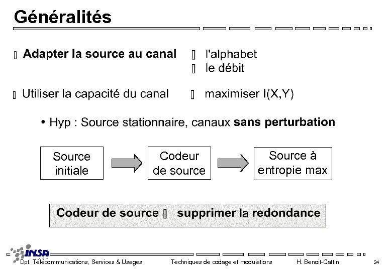 Généralités Source initiale Dpt. Télécommunications, Services & Usages Codeur de source Source à entropie