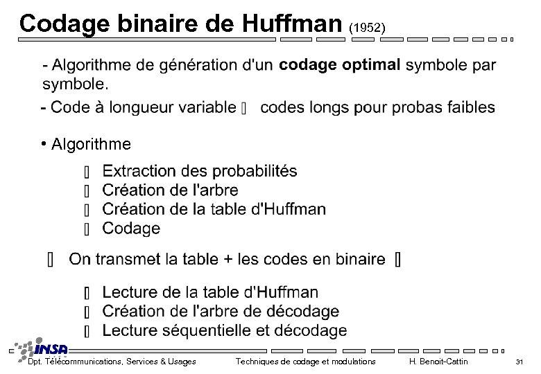 Codage binaire de Huffman (1952) • Algorithme Dpt. Télécommunications, Services & Usages Techniques de