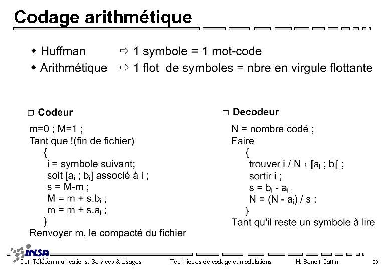 Codage arithmétique Dpt. Télécommunications, Services & Usages Techniques de codage et modulations H. Benoit-Cattin