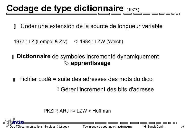 Codage de type dictionnaire (1977) Dpt. Télécommunications, Services & Usages Techniques de codage et