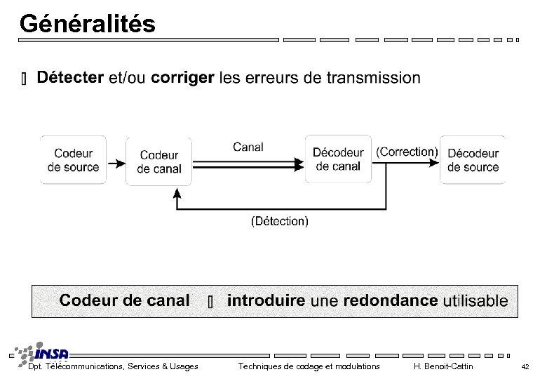 Généralités Dpt. Télécommunications, Services & Usages Techniques de codage et modulations H. Benoit-Cattin 42
