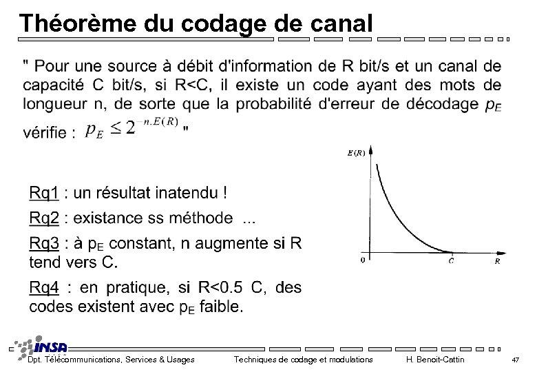 Théorème du codage de canal Dpt. Télécommunications, Services & Usages Techniques de codage et
