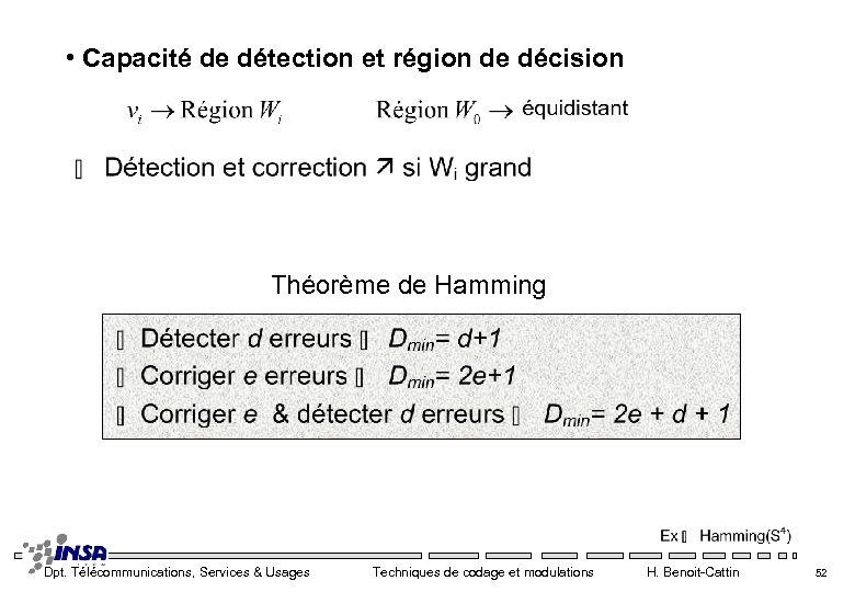 • Capacité de détection et région de décision Théorème de Hamming Dpt. Télécommunications,