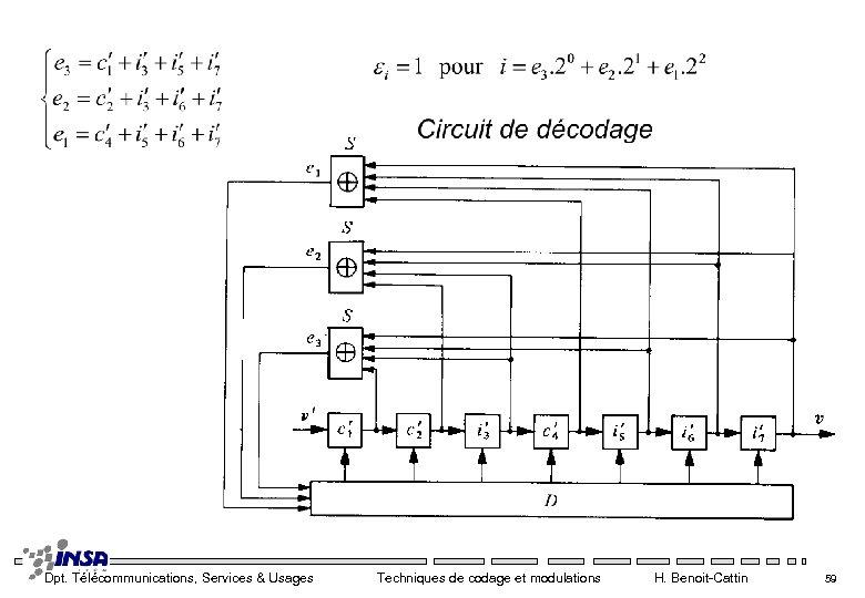 Dpt. Télécommunications, Services & Usages Techniques de codage et modulations H. Benoit-Cattin 59