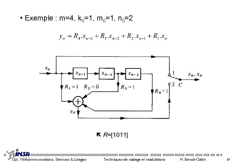 • Exemple : m=4, k 0=1, m 0=1, n 0=2 R=[1011] Dpt. Télécommunications,