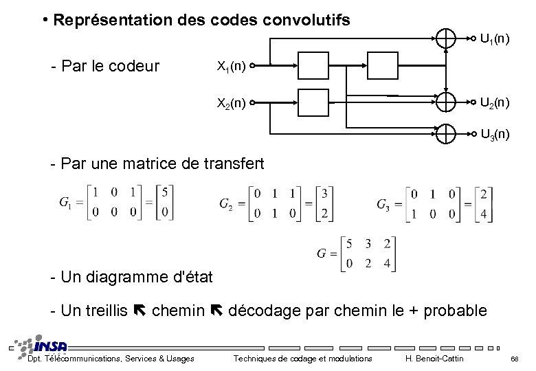 • Représentation des convolutifs U 1(n) - Par le codeur X 1(n) U