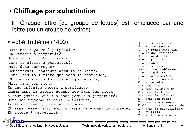 • Chiffrage par substitution Dpt. Télécommunications, Services & Usages Techniques de codage et