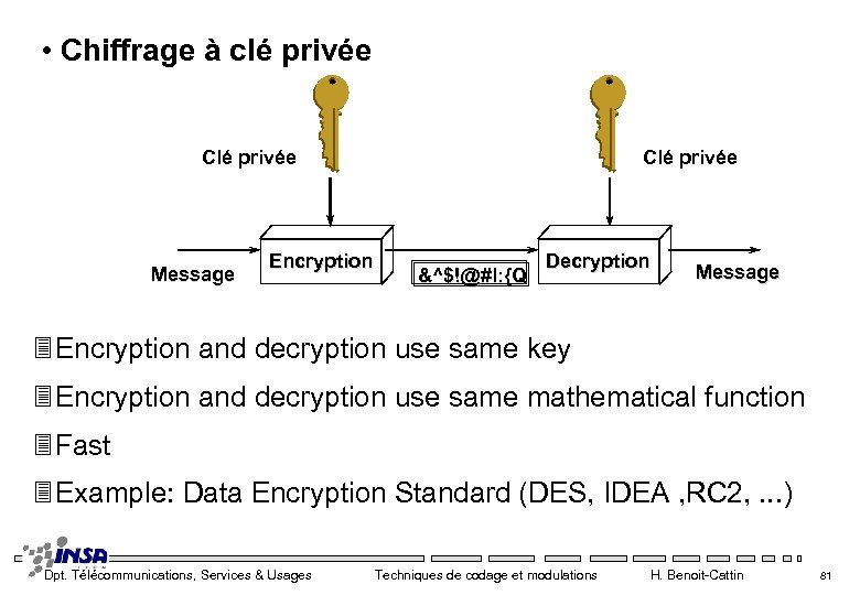 • Chiffrage à clé privée Clé privée Message Encryption Clé privée &^$!@#l: {Q