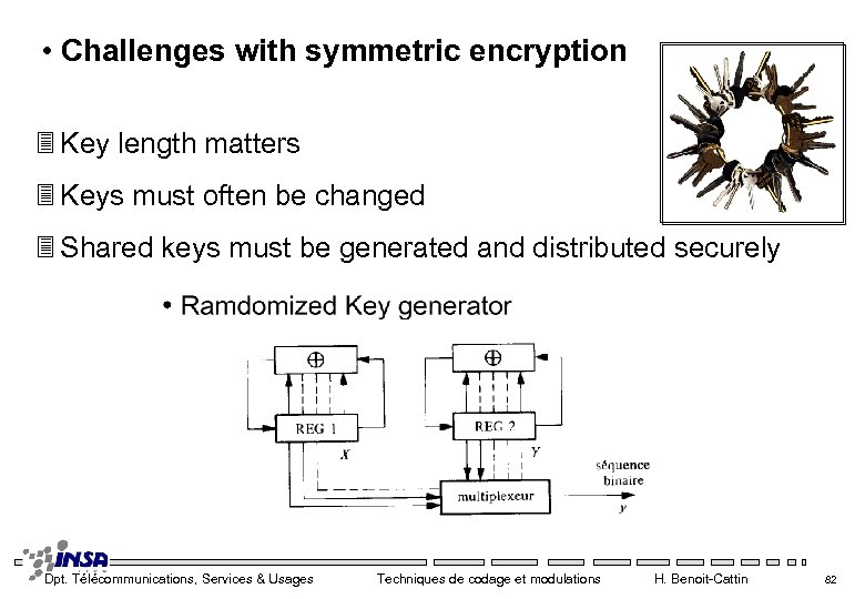 • Challenges with symmetric encryption 3 Key length matters 3 Keys must often