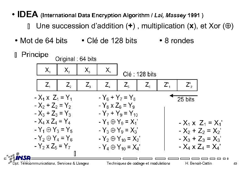 • IDEA (International Data Encryption Algorithm / Lai, Massey 1991 ) Dpt. Télécommunications,