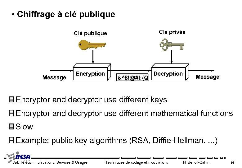 • Chiffrage à clé publique Clé privée Clé publique Message Encryption &^$!@#l: {Q