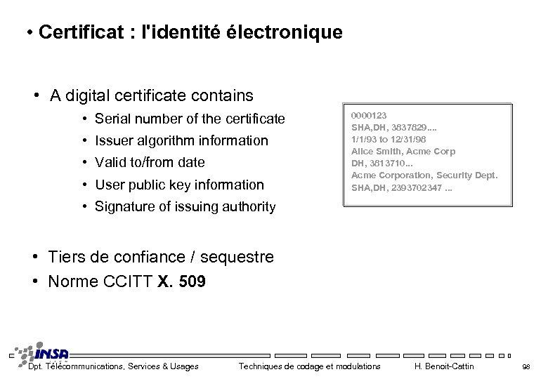 • Certificat : l'identité électronique • A digital certificate contains • Serial number