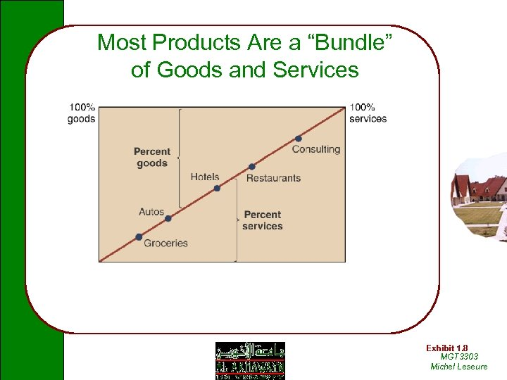 "Most Products Are a ""Bundle"" of Goods and Services Exhibit 1. 8 MGT 3303"