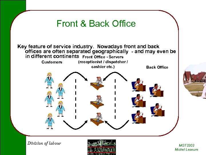 Front & Back Office Key feature of service industry. Nowadays front and back offices