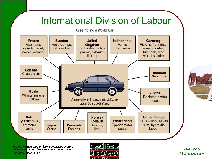 International Division of Labour Source: From Joseph E. Stiglitz, Principles of Microeconomics, 2 nd