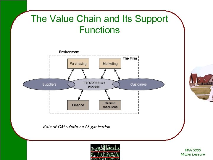 The Value Chain and Its Support Functions Role of OM within an Organisation MGT